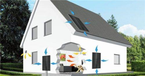 Ein programmierbares Reglersystem überwacht Temperatur und Luftfeuchtigkeit und steuert den regelmäßigen Luftaustausch. Foto  SolarVenti